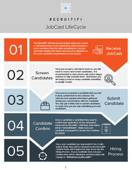 JobCastLifeCycle-Final_pdf.png